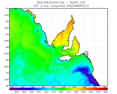 Image: surface water temperatures along the coastline